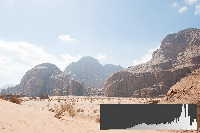 De foto is duidelijk overbelicht; het histogram heeft een piek aan de rechterkant van het beeld