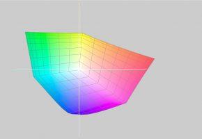 Kleurruimte AdobeRGB