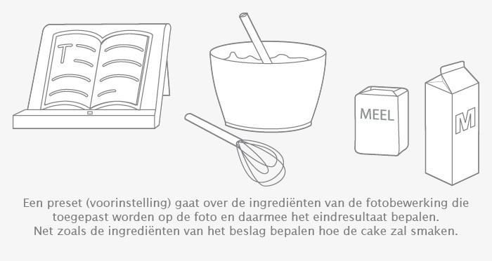 Een Lightroom presets is vergelijkbaar met de ingredienten van een cake; het bepaald het eindresultaat