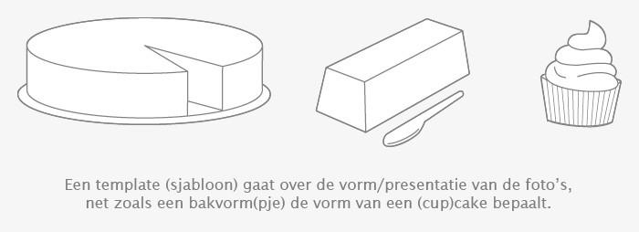 Een Lightroom templates is vergelijkbaar met de bakvorm van een cake; deze bepaalt de vorm en presentatie van de foto