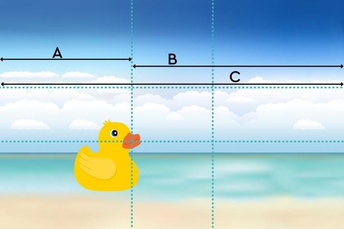 De verhouding van lijn A en opzichte van lijn B is gelijk aan de verhouding tussen lijn B ten opzichte van C. Phi: 1,6 en nog iets.