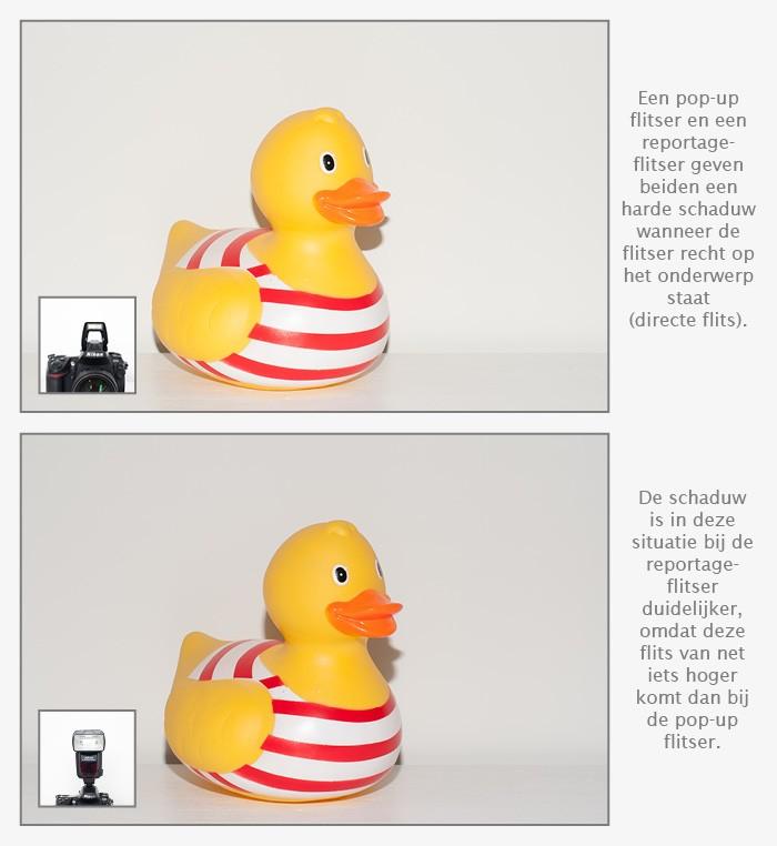 Het verschil tussen de directe flits van een pop-up flitser en een reportageflitser